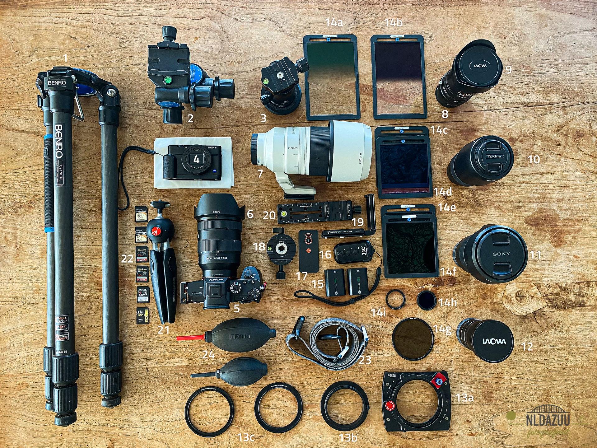 foto apparatuur dave zuuring